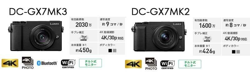 GX7MK2-MK3